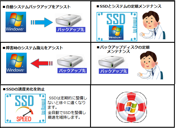 SystemBackUp2
